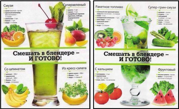 рецепты для похудения в блендере