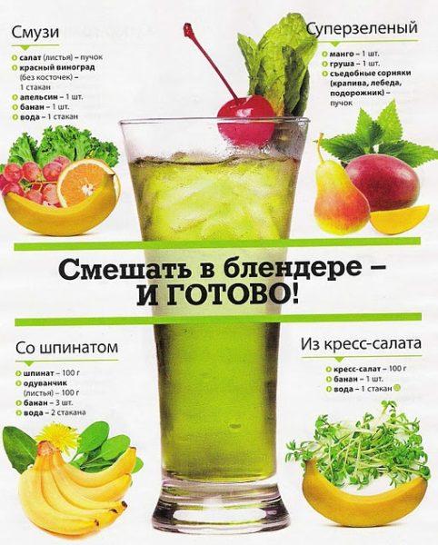 рецепты в блендере для похудения 1
